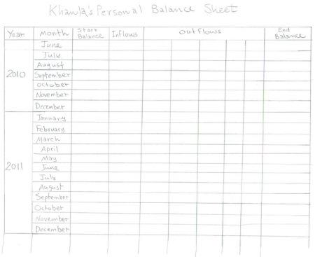 Personal Balance Sheet Plan